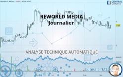 REWORLD MEDIA - Journalier