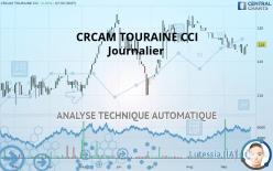 CRCAM TOURAINE CCI - Journalier