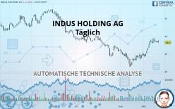 INDUS HOLDING AG - Journalier