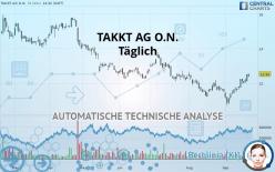 TAKKT AG O.N. - Journalier