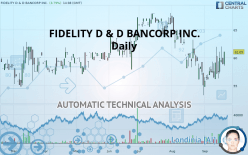 FIDELITY D & D BANCORP INC. - Daily