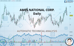 AMES NATIONAL CORP. - 每日