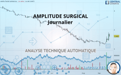 AMPLITUDE SURGICAL - Daily