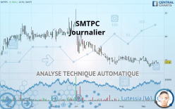 SMTPC - Daily