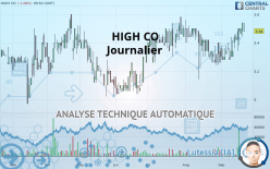 HIGH CO - Daily