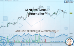 GENERIX GROUP - Daily