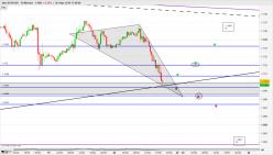 EUR/USD - 30 минут