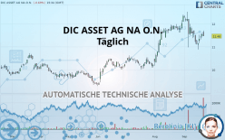 DIC ASSET AG NA O.N. - Journalier