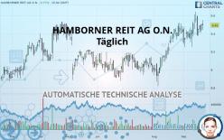 HAMBORNER REIT AG O.N. - Journalier