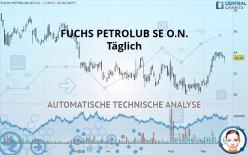 FUCHS PETROLUB SE O.N. - Journalier