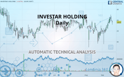 INVESTAR HOLDING - Daily