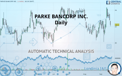 PARKE BANCORP INC. - Daily