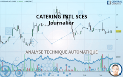 CATERING INTL SCES - Journalier
