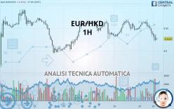 EUR/HKD - 1 tim
