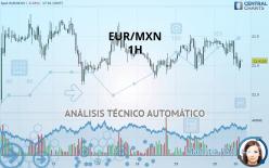 EUR/MXN - 1 tim