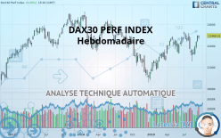 DAX30 PERF INDEX - Veckovis