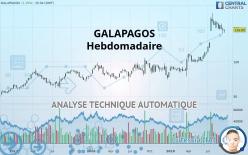 GALAPAGOS - Viikoittain
