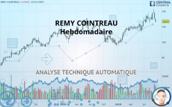 REMY COINTREAU - Hebdomadaire