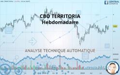 CBO TERRITORIA - Hebdomadaire