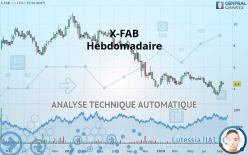 X-FAB - Hebdomadaire