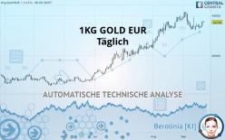 1KG GOLD EUR - Täglich