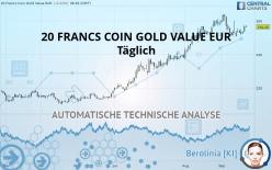 20 FRANCS COIN GOLD VALUE EUR - Täglich