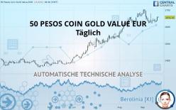 50 PESOS COIN GOLD VALUE EUR - Täglich