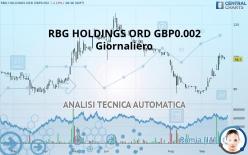 RBG HOLDINGS ORD GBP0.002 - Journalier