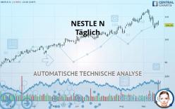 NESTLE N - Täglich