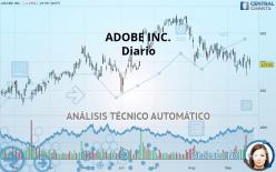 ADOBE INC. - Diario