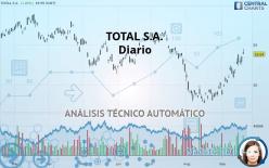 TOTAL S.A. - Diario