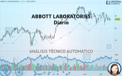 ABBOTT LABORATORIES - Diario