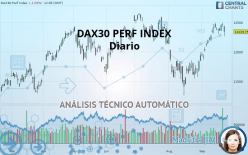DAX30 PERF INDEX - Diario