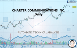 CHARTER COMMUNICATIONS INC. - Daily