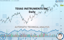 TEXAS INSTRUMENTS INC. - Daily