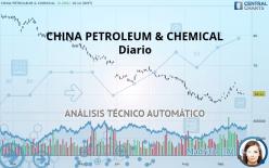 CHINA PETROLEUM & CHEMICAL - Diario