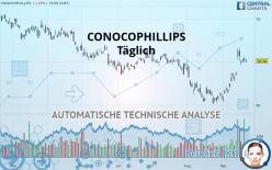 CONOCOPHILLIPS - Täglich