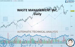 WASTE MANAGEMENT INC. - Daily
