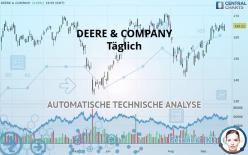 DEERE & COMPANY - Täglich