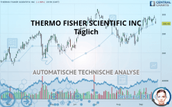 THERMO FISHER SCIENTIFIC INC - Täglich