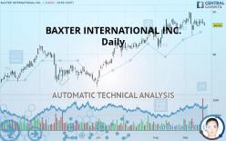 BAXTER INTERNATIONAL INC. - Daily