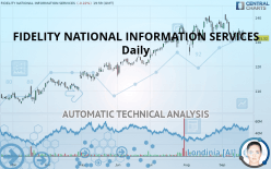 FIDELITY NATIONAL INFORMATION SERVICES - Daily