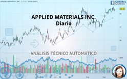 APPLIED MATERIALS INC. - Diario