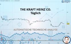 THE KRAFT HEINZ CO. - Täglich