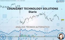 COGNIZANT TECHNOLOGY SOLUTIONS - Diario