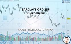 BARCLAYS ORD 25P - Giornaliero