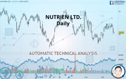 NUTRIEN LTD. - Daily