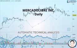 MERCADOLIBRE INC. - Daily