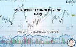 MICROCHIP TECHNOLOGY INC. - Daily