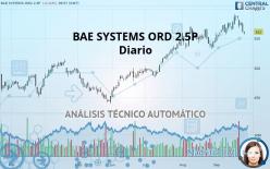 BAE SYSTEMS ORD 2.5P - Diario